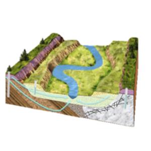 Hidrogeologia Ambiental